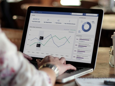 Data-Driven Content Insights for Publishers